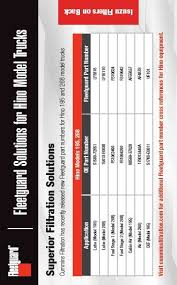 Cummins Filter Cross Reference Chart Marketing General Cummins Filtration