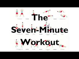 Why The 7 Minute Workout Works High Intensity Circuit Training