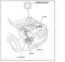 similiar 2006 honda odyssey belt diagram keywords 2006 honda power steering belt tension pulley do i loosen a bolt