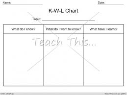 K-W-L Chart - Landscape - Printable Graphic Organisers For Classroom ...