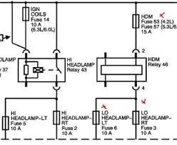 isuzu ascender engine fuse box diagram questions & answers (with 2005 Isuzu Ascender Fuse Box no power to my low beams high beams work bulbs are good relays are good whats wrong? 2004 isuzu ascender fuse box diagram