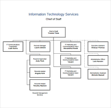 Sample Company Organization Chart 13 Free Documents In