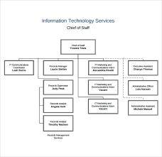 Organizational Chart Of A Company Sample Company Organization Chart 13 Free Documents In