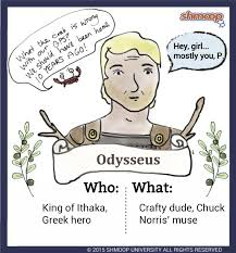 The Odyssey Character Chart Odysseus In The Odyssey Shmoop