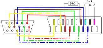 scart wiring diagram wiring diagram and hernes scart to phono wiring diagram schematics and diagrams