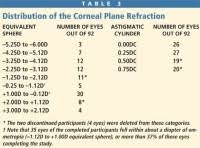 Contact Lens Power Conversion Chart Contact Lens Power Conversion Chart Contact Lens