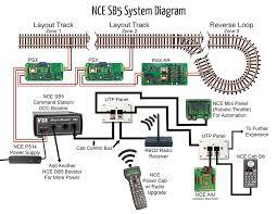 kc daylighter wiring diagram wiring diagram kc daylighter wiring diagram automotive diagrams