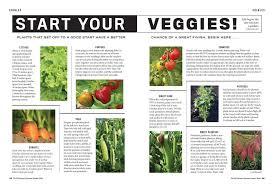 farmers almanac gardening. Contemporary Almanac The Old Farmeru0027s Almanac Garden Guide 2018 Online Edition Throughout Farmers Gardening I