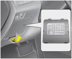 15 inspirational images of 2011 hyundai sonata windshield wiper size 2016 hyundai veloster fuse box cover 36 wiring diagram