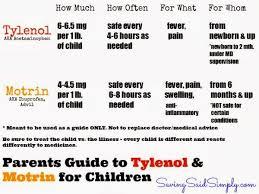 Tylenol And Ibuprofen Alternating Chart Tylenol Vs Motrin For Children Parenting Children