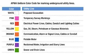 Apwa Uniform Color Code Chart Eplus Broadband