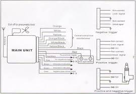 bmw e36 alarm wiring diagram bmw wiring diagrams online bmw alarm wiring diagram bmw image wiring diagram