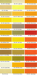 Yellow Car Paint Chart Ppg Ral Color Chart Bahangit Co