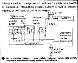 instrument cable wiring diagram get image about tractor porsche 944 wire harness cover as well hydraulic boat lift wiring diagram moreover 1967 mustang emergency