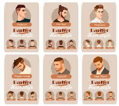 Haircut Diagram Skushi