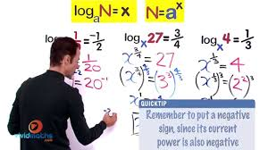 logarithms with fractional exponents