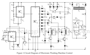 wiring diagram for samsung washer wiring diagram wiring diagram for samsung washer schema wiring diagramswashing machine circuit diagram washing machines wiring diagram online