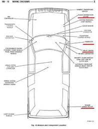 solved fuse box diagram 1997 jeep grand cherokee fixya 1997 jeep grand cherokee fuse box layout at 1997 Jeep Grand Cherokee Fuse Box Location