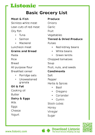 Grocer List 30 Items That Should Be On Everyones Basic Grocery List