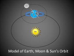 parts of the sun 4 moon phases parts of the sun lessons tes teach