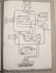 harley davidson tachometer wiring diagram images wiring diagram harley davidson dyna wiring diagram biltwell inc wtfdesign