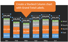 Create Dynamic Chart Data Labels With Slicers Excel Campus