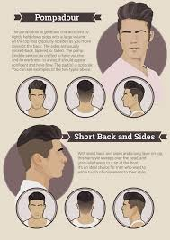 100  Best Men's Hairstyles   New Haircut Ideas further Short Spiky Hairstyles For Men as well Best 25  Fade haircut ideas on Pinterest   Mens hair fade  Cutting additionally  together with Spiky Hair also How to Liberty Spike Your Hair  12 Steps  with Pictures    wikiHow moreover  in addition 70 Best Haircut Designs for Stylish Men    2017 Ideas additionally  likewise  besides boys long hair   Google zoeken   Hairstyles   Pinterest. on cartoons spiky haircuts for men