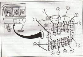 1979 f150 fuse panel diagram ford truck enthusiasts forums 1985 ford f150 fuse box location at 1986 Ford F150 Fuse Box