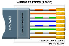 how to crimp a rj45 cable a picture to better understand the coding