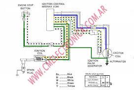 cr 250 wiring diagram wiring diagram \u2022 Honda TRX450R Wiring-Diagram diagrama honda cr250 rh cmelectronica com ar yz 250 yz 250