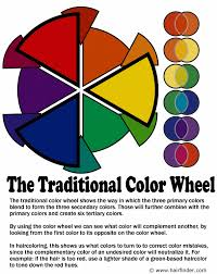 How To Use The Hair Color Wheel