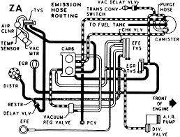 95 camaro fuel pump wiring diagram quick start guide of wiring repair guides vacuum diagrams vacuum diagrams autozone com 94 camaro wiring diagram 95 camaro ignition wire diagram