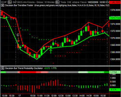 Swing And Day Trading Evolution Of A Trader Pdf Of Bulkowski