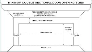Door Rough Opening Height Muchcare Info