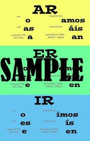 Ar Er Ir Spanish Conjugation Poster