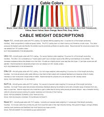 Rx Rope Size Chart Order Your Rx Jump Rope Crossfit