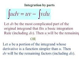 Integration Product Rule Math Common Derivatives And