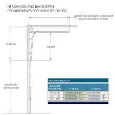 for vertical lift doors headroom and requirements standard garage door hardware commercial
