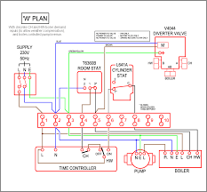 wiring diagram for honeywell t5