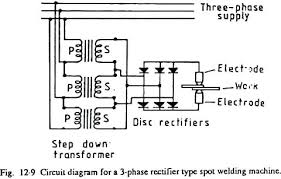 welding rectifier circuit diagram wiring diagram local welding rectifier circuit diagram wiring diagram autovehicle 3 phase welding machine diagram wiring diagrams bibwelding machine