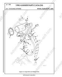 hummer h1 1994 electronic spare parts catalogue repair manual hummer h1 1994 electronic spare parts catalogue repair manual wiring diagrams