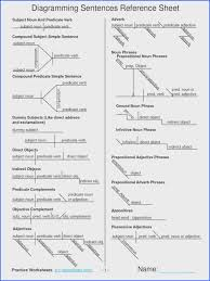 Diagramming Sentences Worksheet | Rosenvoile.com
