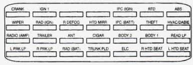 1995 cadillac fuse box diagram data wiring diagrams \u2022 2003 cadillac deville fuse box location at 2003 Cadillac Cts Fuse Box Location