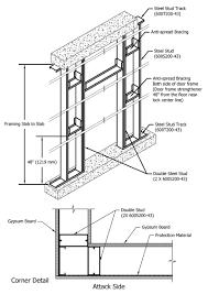 metal stud framing details. Figure 1: Wall Construction Metal Stud Framing Details T