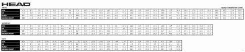 Snow Boot Size Chart 40 Reasonable Mondo Sizing Chart For Ski Boots