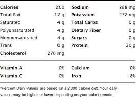 en thigh nutrition 100g