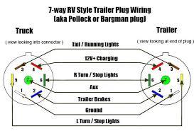 wiring diagram ford 7 pin trailer wiring diagram 7 wire 6 way how to wire a 6 pin trailer plug to a 7 pin at 6 Way Trailer Plug Wiring Diagram