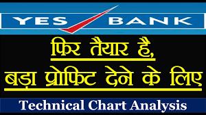 Yesbank Technical Chart Analysis Mtech Yesbank Dhamaka Stockoftheday