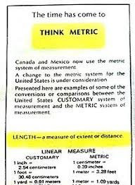 Usatf Metric Conversion Chart Metrication In The United States Wikipedia