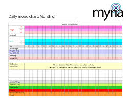 Daily Mood Chart Template Daily Mood Chart To Print Myria